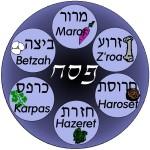 Fair Trade Your Seder