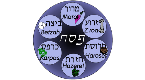 seder-plate-feature